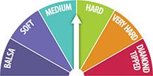 medium-hard